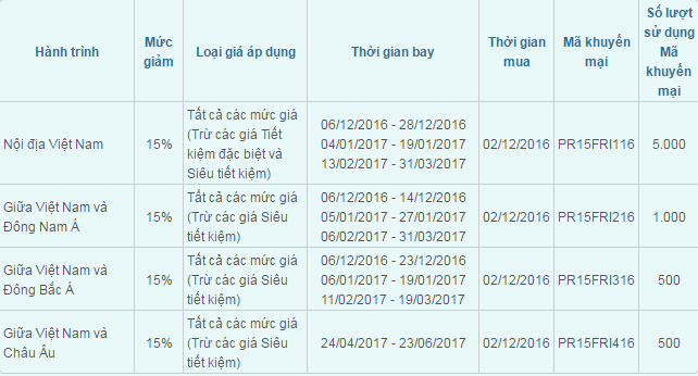khuyen mai vietnam airline gia re