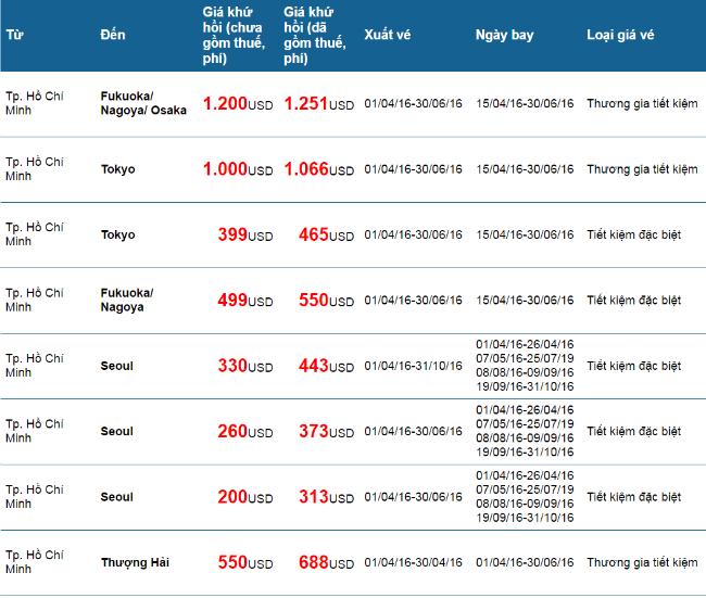 gia ve khuyen mai vietnam airlines