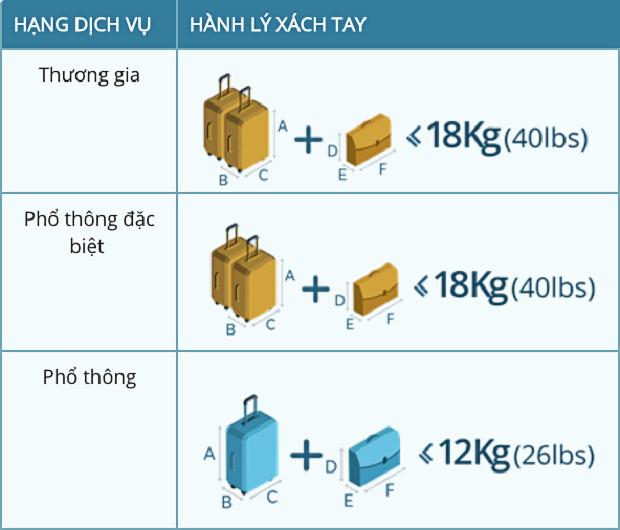 cách mua thêm hành lý ký gửi vietnam airlines